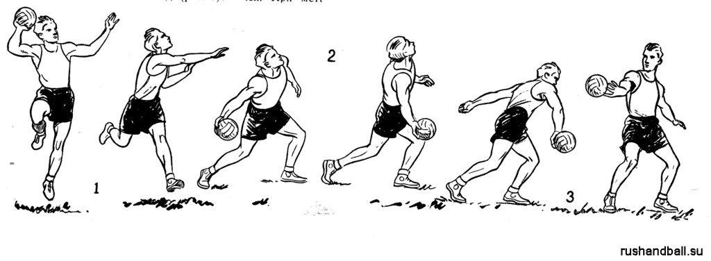 техника ловли и передачи мяча в гандболе